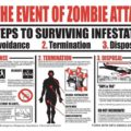DECLASSIFIED: Government Zombie Response Plan