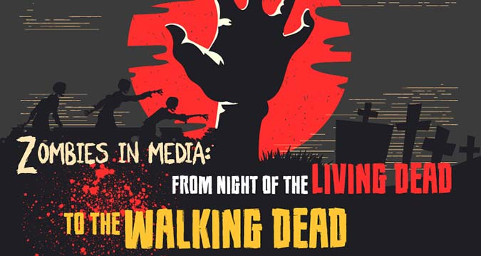 zombie-media-From-Night-of-the-Living-Dead-to-The-Walking-Dead-header