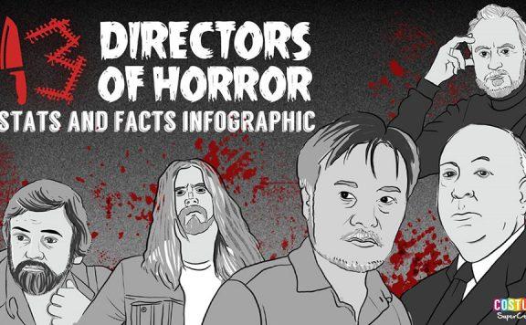 13-horror-directors